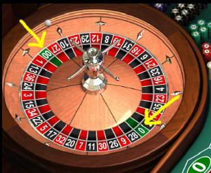 Amerikaanse roulettecilinder